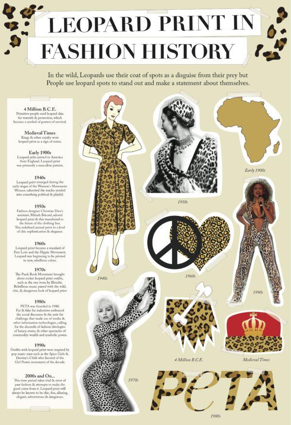 Samantha Harris' visiono f the history of leopard print